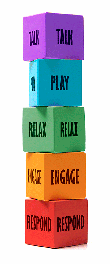 Five to Thrive blocks - Respond, Cuddle, Relax, Play, Talk
